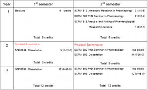 PhD2.1_StudyPlan2017